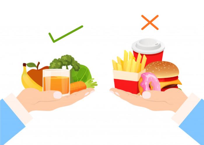 ulcerative colitis Diet Plan