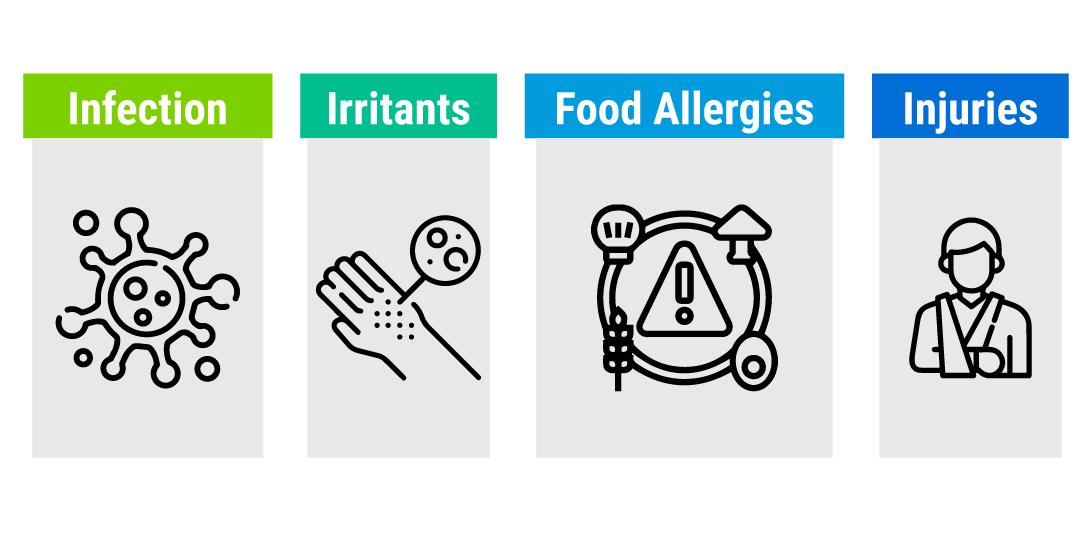 types of acute gastritis